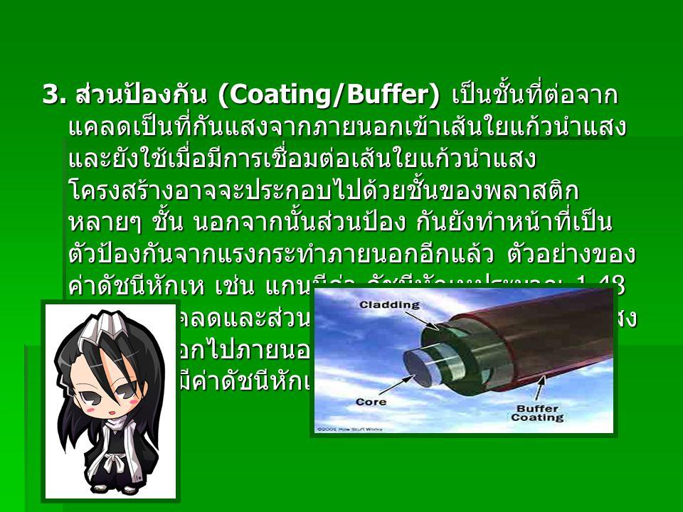 3. ส่วนป้องกัน (Coating/Buffer) เป็นชั้นที่ต่อจาก แคลดเป็นที่กันแสงจากภายนอกเข้าเส้นใยแก้วนำแสง และยังใช้เมื่อมีการเชื่อมต่อเส้นใยแก้วนำแสง โครงสร้างอ
