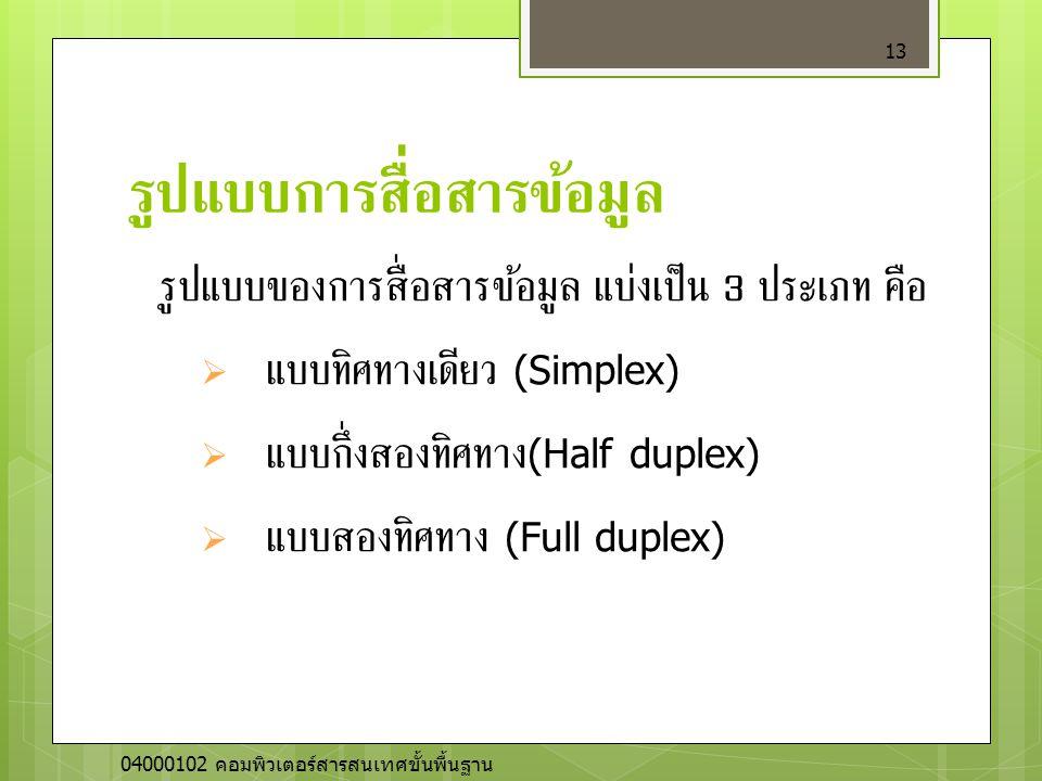 รูปแบบการสื่อสารข้อมูล 13 รูปแบบของการสื่อสารข้อมูล แบ่งเป็น 3 ประเภท คือ  แบบทิศทางเดียว (Simplex)  แบบกึ่งสองทิศทาง (Half duplex)  แบบสองทิศทาง (