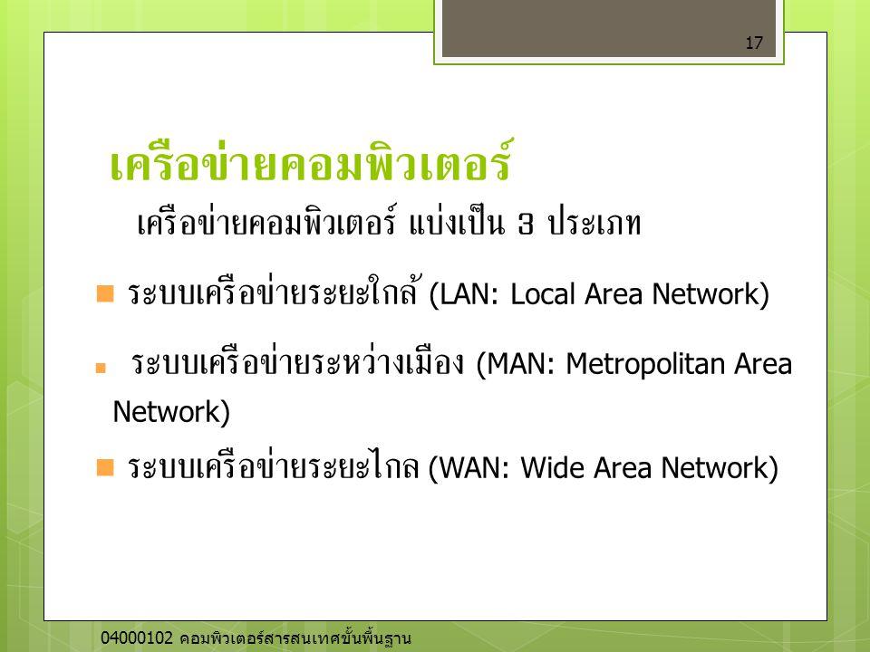 เครือข่ายคอมพิวเตอร์ 17 เครือข่ายคอมพิวเตอร์ แบ่งเป็น 3 ประเภท ระบบเครือข่ายระยะใกล้ (LAN: Local Area Network) ระบบเครือข่ายระหว่างเมือง (MAN: Metropo