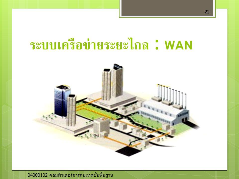 ระบบเครือข่ายระยะไกล : WAN 22 04000102 คอมพิวเตอร์สารสนเทศขั้นพื้นฐาน
