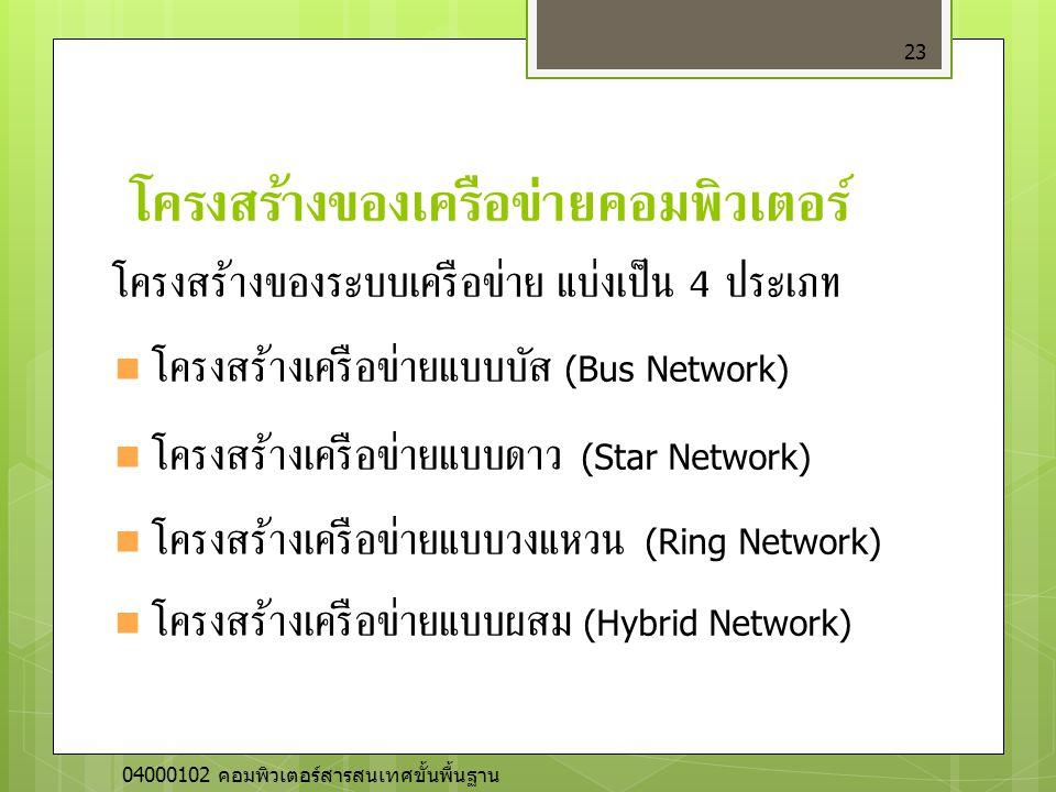 โครงสร้างของเครือข่ายคอมพิวเตอร์ 23 โครงสร้างของระบบเครือข่าย แบ่งเป็น 4 ประเภท โครงสร้างเครือข่ายแบบบัส (Bus Network) โครงสร้างเครือข่ายแบบดาว (Star