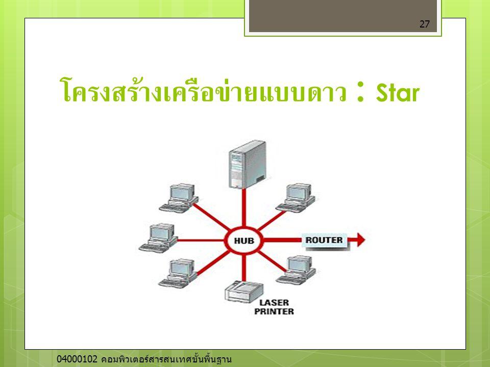 โครงสร้างเครือข่ายแบบดาว : Star 27 04000102 คอมพิวเตอร์สารสนเทศขั้นพื้นฐาน
