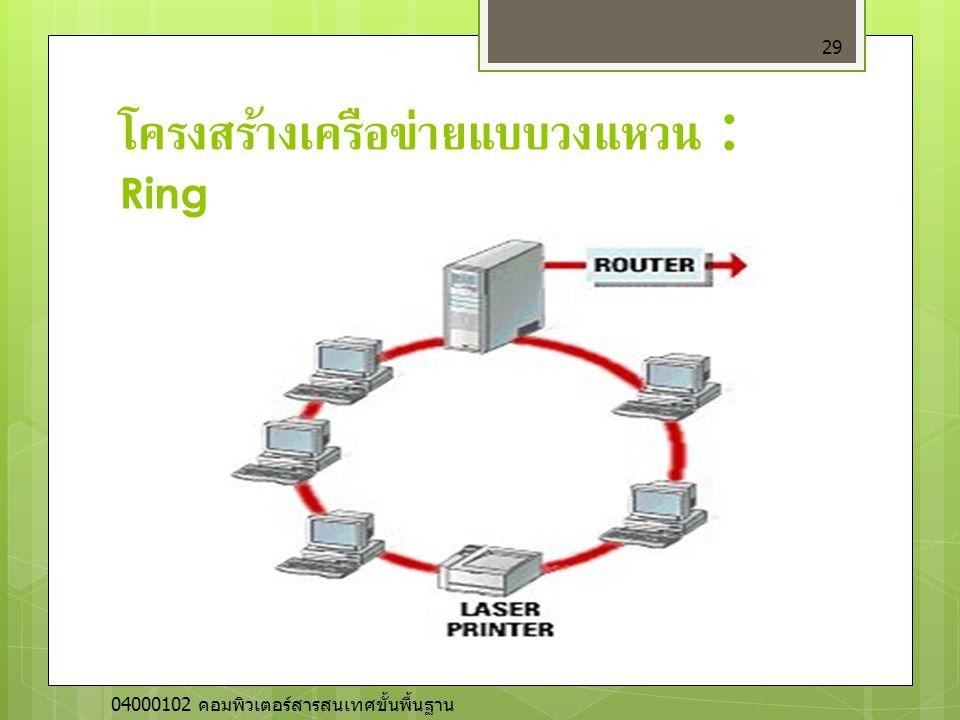 โครงสร้างเครือข่ายแบบวงแหวน : Ring 29 04000102 คอมพิวเตอร์สารสนเทศขั้นพื้นฐาน