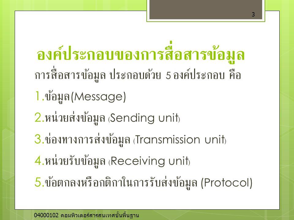 การประชุมทางไกล (Videoconferencing) 74