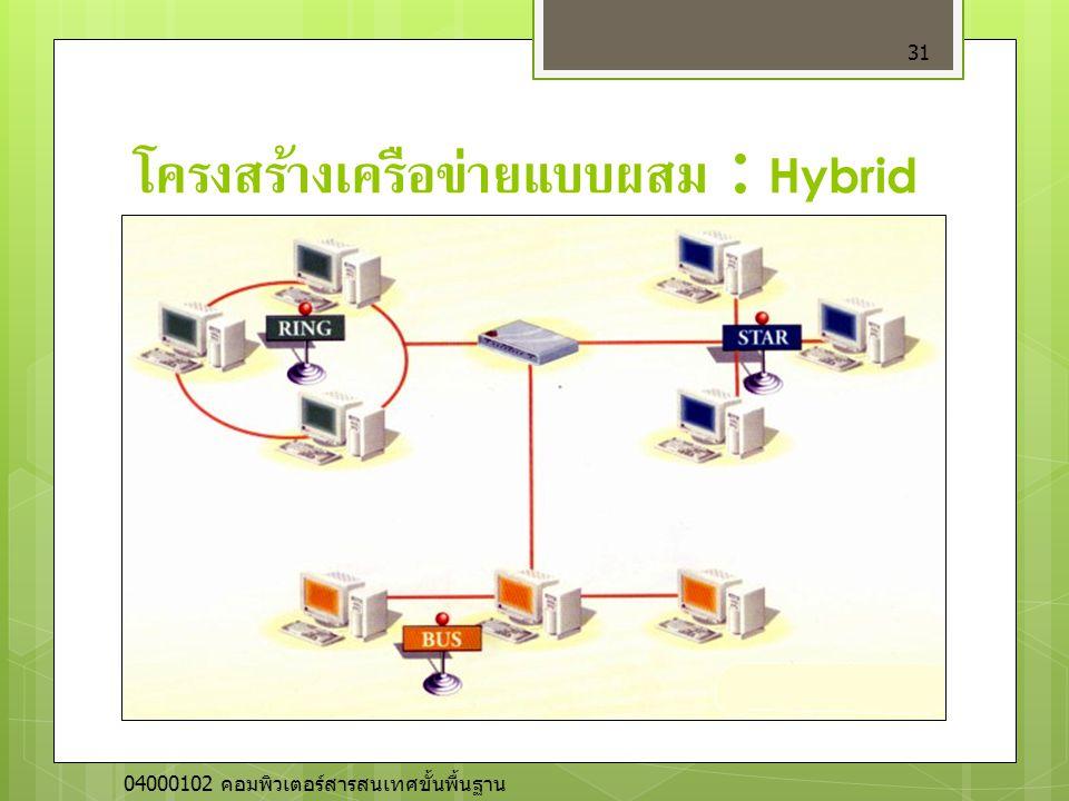 โครงสร้างเครือข่ายแบบผสม : Hybrid 31 04000102 คอมพิวเตอร์สารสนเทศขั้นพื้นฐาน