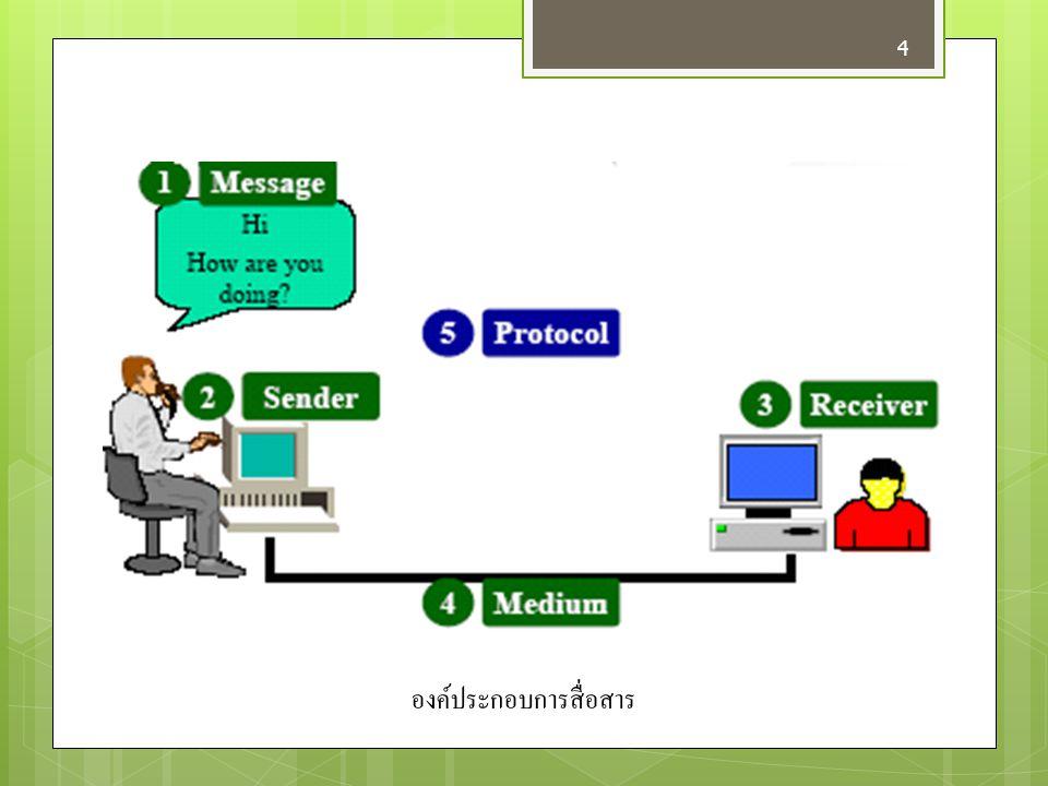 องค์ประกอบของการสื่อสารข้อมูล 1.