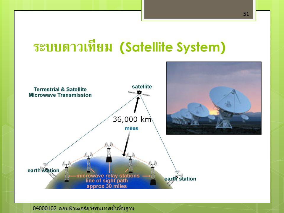 ระบบดาวเทียม (Satellite System) 51 36,000 km 04000102 คอมพิวเตอร์สารสนเทศขั้นพื้นฐาน