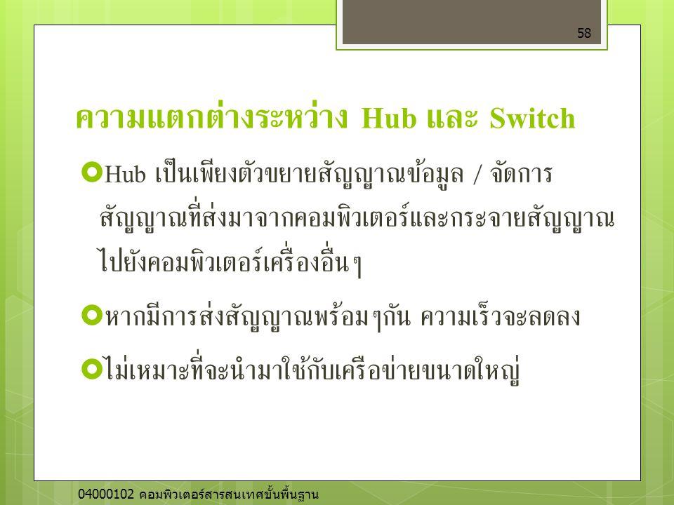 ความแตกต่างระหว่าง Hub และ Switch 58 04000102 คอมพิวเตอร์สารสนเทศขั้นพื้นฐาน  Hub เป็นเพียงตัวขยายสัญญาณข้อมูล / จัดการ สัญญาณที่ส่งมาจากคอมพิวเตอร์แ
