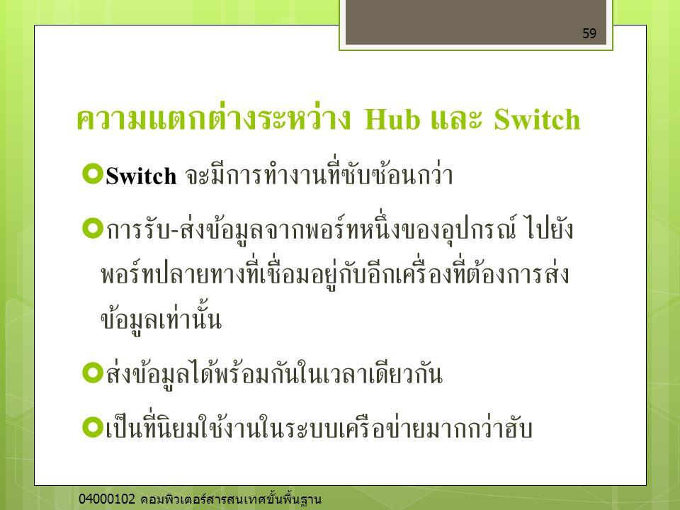 ความแตกต่างระหว่าง Hub และ Switch 59 04000102 คอมพิวเตอร์สารสนเทศขั้นพื้นฐาน  Switch จะมีการทำงานที่ซับซ้อนกว่า  การรับ - ส่งข้อมูลจากพอร์ทหนึ่งของอ
