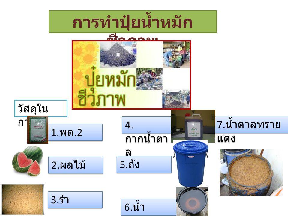 การทำปุ๋ยน้ำหมัก ชีวภาพ วัสดุใน การทำ 1. พด.2 2. ผลไม้ 3. รำ 4. กากน้ำตา ล 5. ถัง 6. น้ำ 7. น้ำตาลทราย แดง
