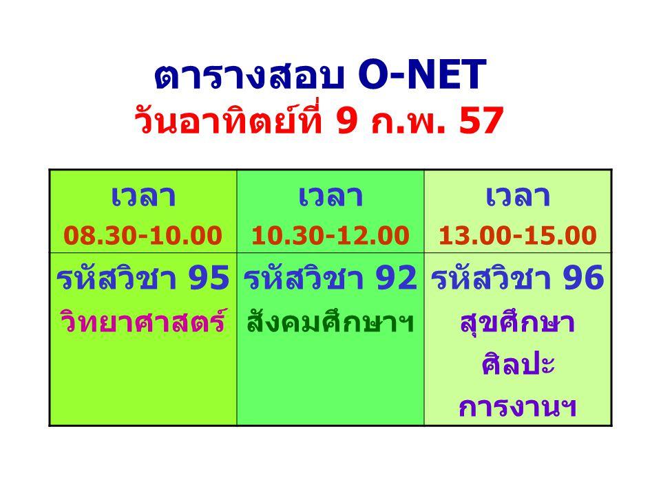 ตารางสอบ O-NET วันอาทิตย์ที่ 9 ก.พ. 57 เวลา 08.30-10.00 เวลา 10.30-12.00 เวลา 13.00-15.00 รหัสวิชา 95 วิทยาศาสตร์ รหัสวิชา 92 สังคมศึกษาฯ รหัสวิชา 96