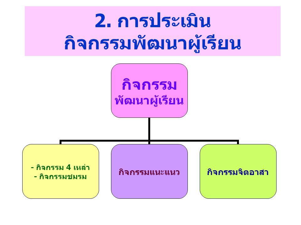 2. การประเมิน กิจกรรมพัฒนาผู้เรียน กิจกรรม พัฒนาผู้เรียน - กิจกรรม 4 เหล่า - กิจกรรมชมรม กิจกรรมแนะแนวกิจกรรมจิตอาสา