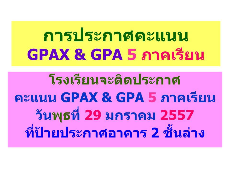 แผนการเรียนอังกฤษ - ฝรั่งเศส, ญี่ปุ่น, จีน, เยอรมัน ชื่อ สกุล คะแนน เฉลี่ยสะสม GPAX 30% คะแนนเฉลี่ย วิชา ภาษาอังกฤษ GPA 20% คะแนน เฉลี่ยวิชา ภาษาไทย GPA 15% คะแนน เฉลี่ยวิชา สังคมศึกษา GPA 15% รวม GPAX และ GPA 80% ด.ช.ฉลาด รักเรียน 22.2014.0513.3814.0663.69 ด.ญ.เมตตา พากเพียร 27.0719.0513.1211.4370.67 ด.ญ.อารี ใจเย็น 28.7216.8512.5613.2371.36