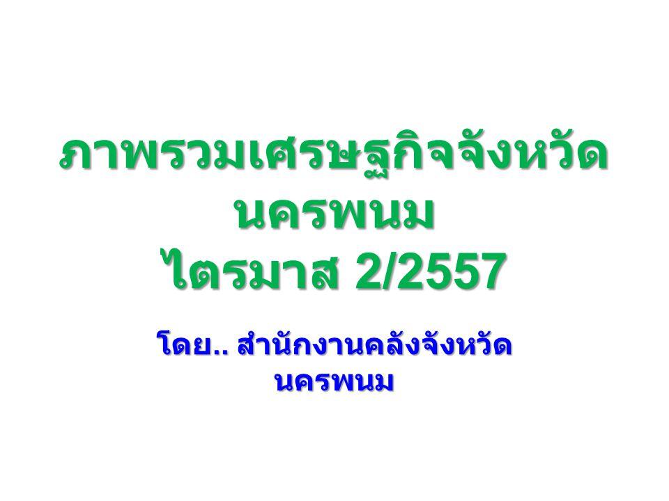ภาพรวมเศรษฐกิจจังหวัด นครพนม ไตรมาส 2/2557 โดย.. สำนักงานคลังจังหวัด นครพนม