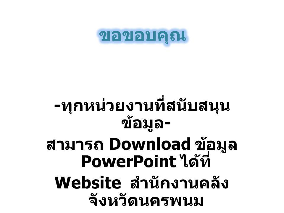 - ทุกหน่วยงานที่สนับสนุน ข้อมูล - สามารถ Download ข้อมูล PowerPoint ได้ที่ Website สำนักงานคลัง จังหวัดนครพนม http://klang.cgd. go.th/npa/