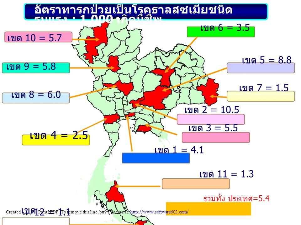 อัตราทารกป่วยเป็นโรคธาลสซเมียชนิด รุนแรง : 1,000 เกิดมีชีพ เขต 10 = 5.7 เขต 9 = 5.8 เขต 8 = 6.0 เขต 4 = 2.5 เขต 6 = 3.5 เขต 5 = 8.8 เขต 7 = 1.5 เขต 2