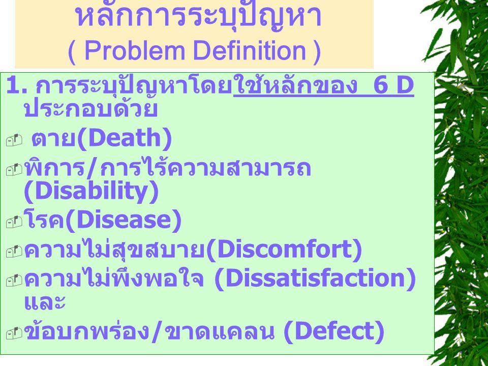 หลักการระบุปัญหา ( Problem Definition ) 1. การระบุปัญหาโดยใช้หลักของ 6 D ประกอบด้วย  ตาย(Death)  พิการ/การไร้ความสามารถ (Disability)  โรค(Disease)