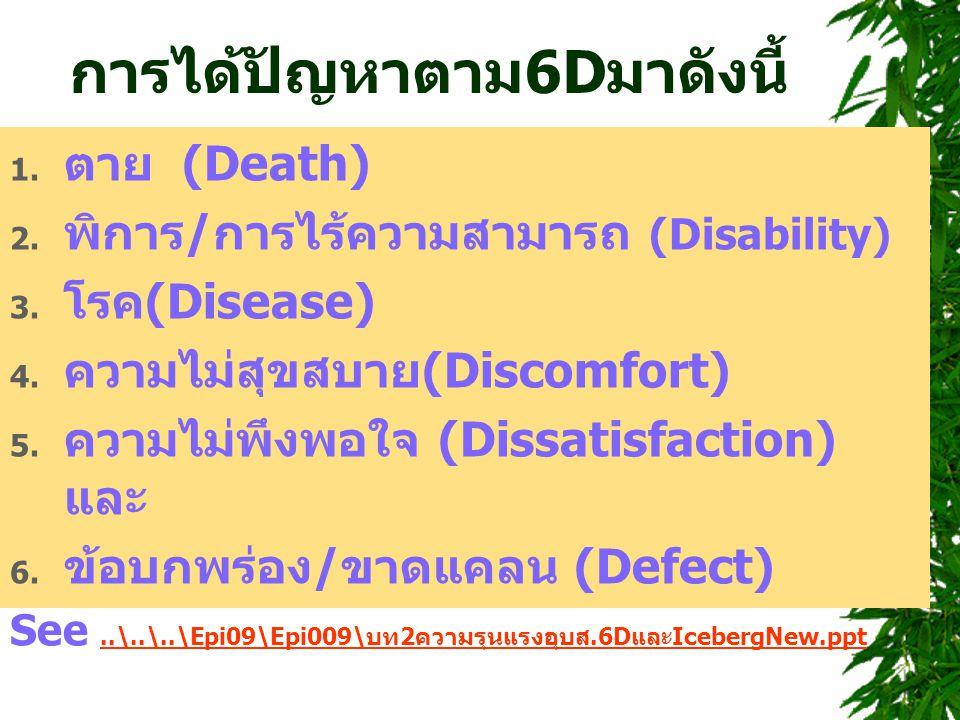 การได้ปัญหาตาม6Dมาดังนี้ 1. ตาย (Death) 2. พิการ/การไร้ความสามารถ (Disability) 3. โรค(Disease) 4. ความไม่สุขสบาย(Discomfort) 5. ความไม่พึงพอใจ (Dissat