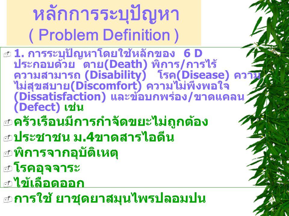 หลักการระบุปัญหา ( Problem Definition )  1. การระบุปัญหาโดยใช้หลักของ 6 D ประกอบด้วย ตาย(Death) พิการ/การไร้ ความสามารถ (Disability) โรค(Disease) ควา
