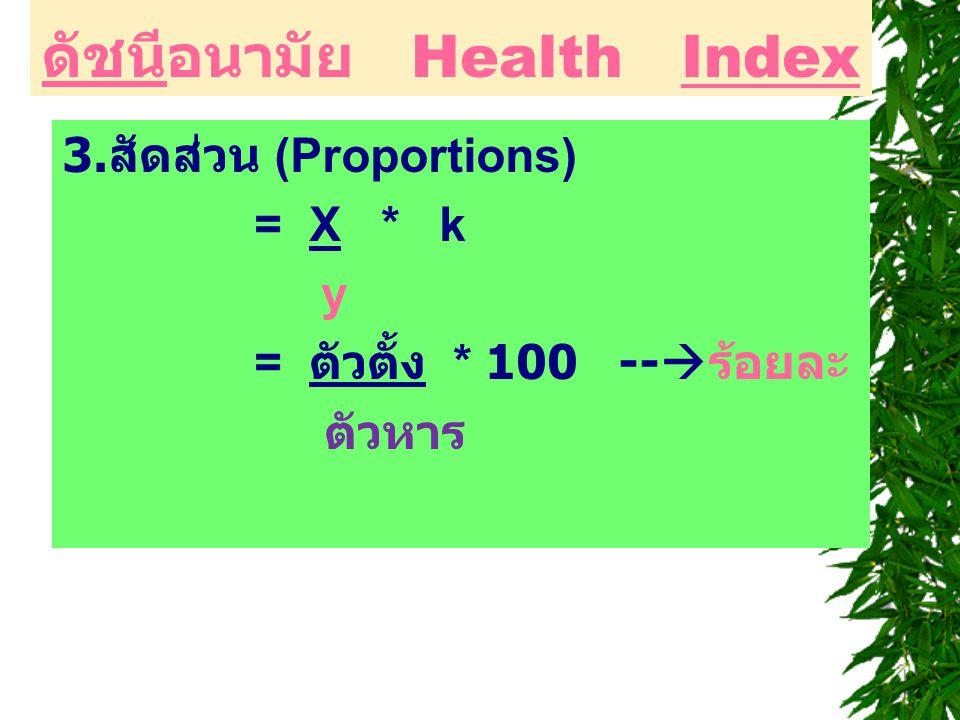 3. สัดส่วน (Proportions) = X * k y = ตัวตั้ง * 100 --  ร้อยละ ตัวหาร ดัชนีอนามัย Health Index