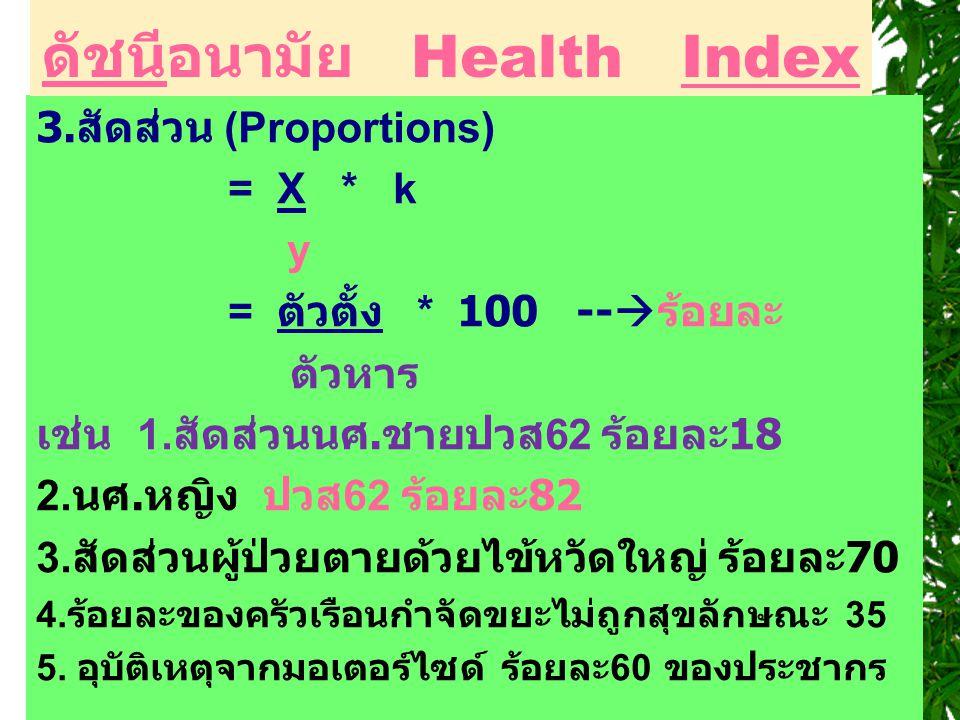 3. สัดส่วน (Proportions) = X * k y = ตัวตั้ง * 100 --  ร้อยละ ตัวหาร เช่น 1. สัดส่วนนศ. ชายปวส 62 ร้อยละ 18 2. นศ. หญิง ปวส 62 ร้อยละ 82 3. สัดส่วนผู