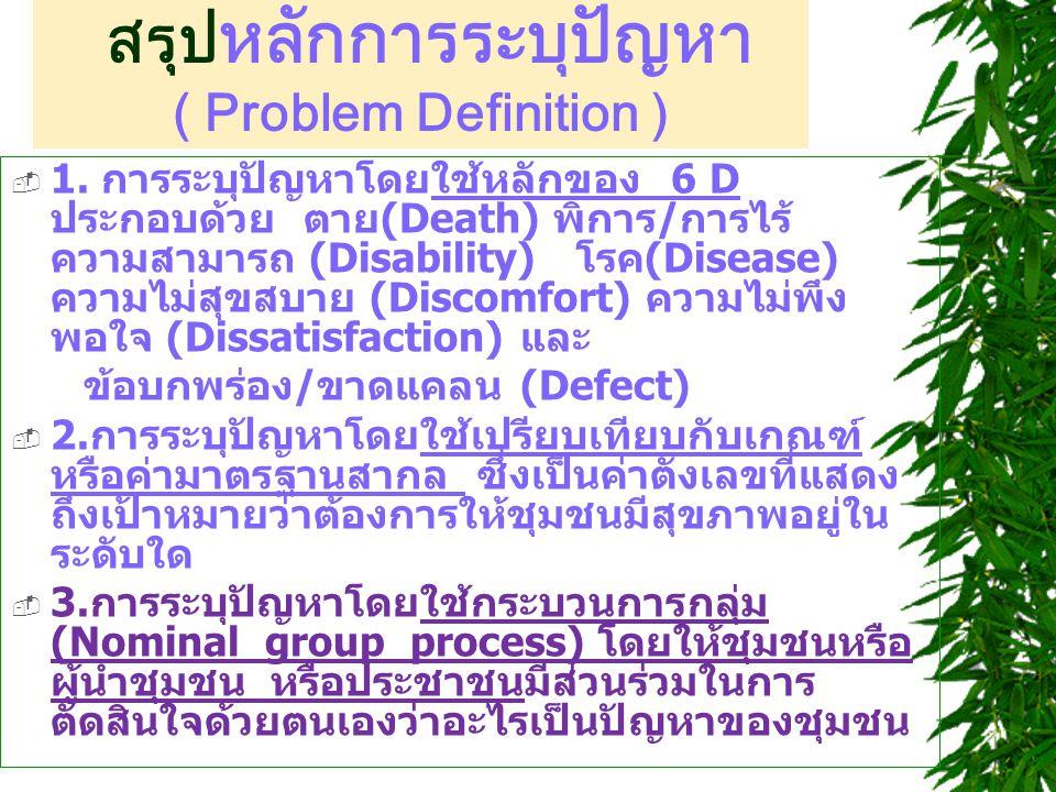 สรุป หลักการระบุปัญหา ( Problem Definition )  1. การระบุปัญหาโดยใช้หลักของ 6 D ประกอบด้วย ตาย(Death) พิการ/การไร้ ความสามารถ (Disability) โรค(Disease