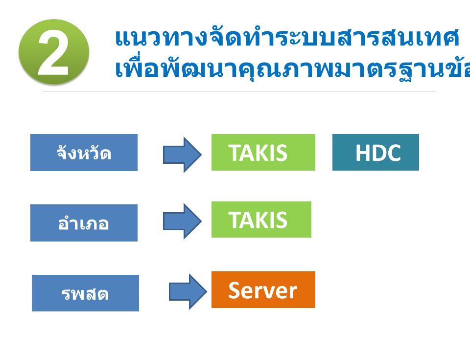 จังหวัด อำเภอ รพสต TAKIS HDC TAKIS Server แนวทางจัดทำระบบสารสนเทศ เพื่อพัฒนาคุณภาพมาตรฐานข้อมูล 2558 2 2