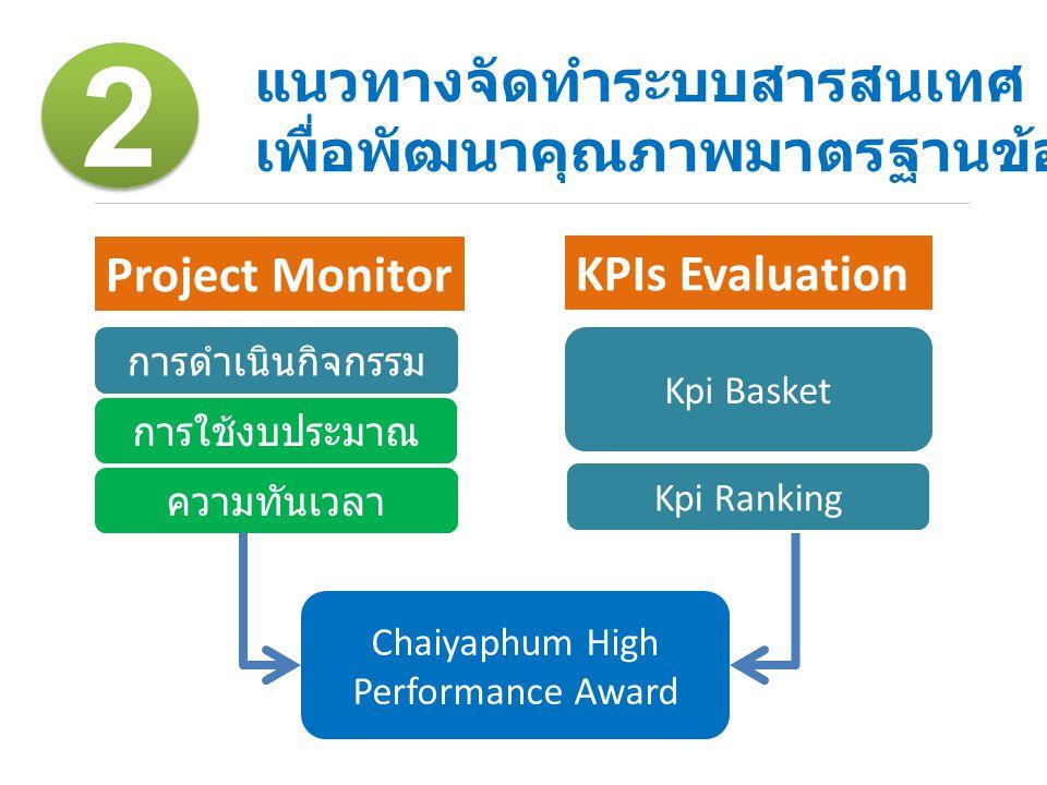 Project Monitor KPIs Evaluation Chaiyaphum High Performance Award การดำเนินกิจกรรม การใช้งบประมาณ ความทันเวลา Kpi Basket Kpi Ranking แนวทางจัดทำระบบสา
