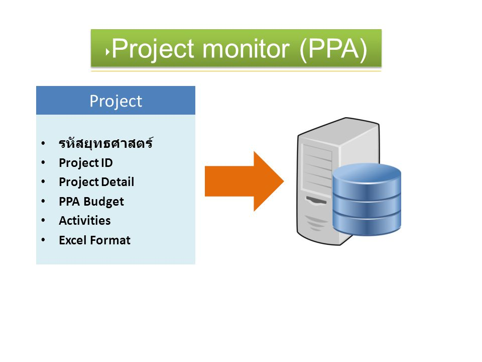 รหัสยุทธศาสตร์ Project ID Project Detail PPA Budget Activities Excel Format ‣ Project monitor (PPA) Project
