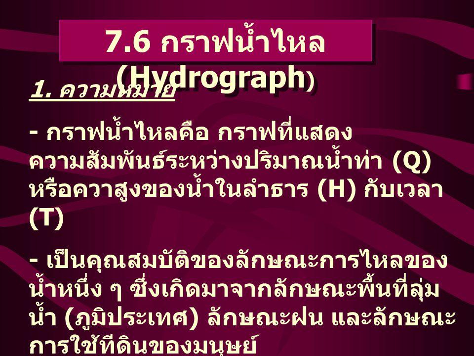 7.6 กราฟน้ำไหล (Hydrograph ) 1.