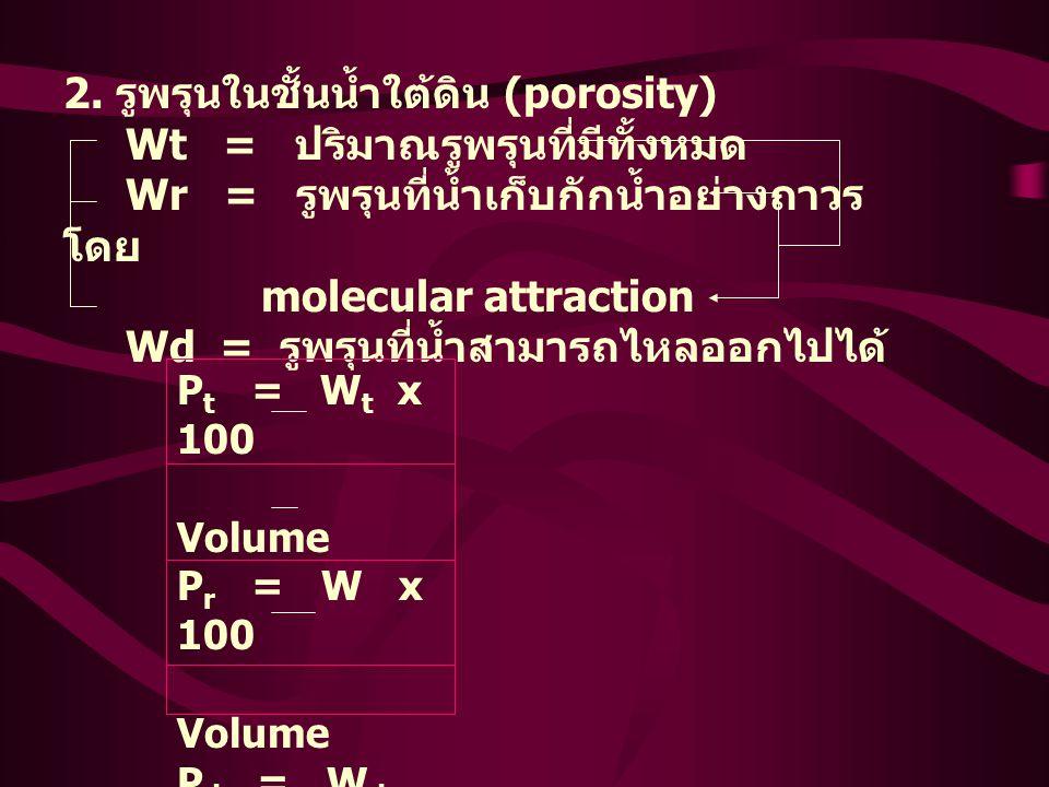 2. รูพรุนในชั้นน้ำใต้ดิน (porosity) Wt = ปริมาณรูพรุนที่มีทั้งหมด Wr = รูพรุนที่น้ำเก็บกักน้ำอย่างถาวร โดย molecular attraction Wd = รูพรุนที่น้ำสามาร