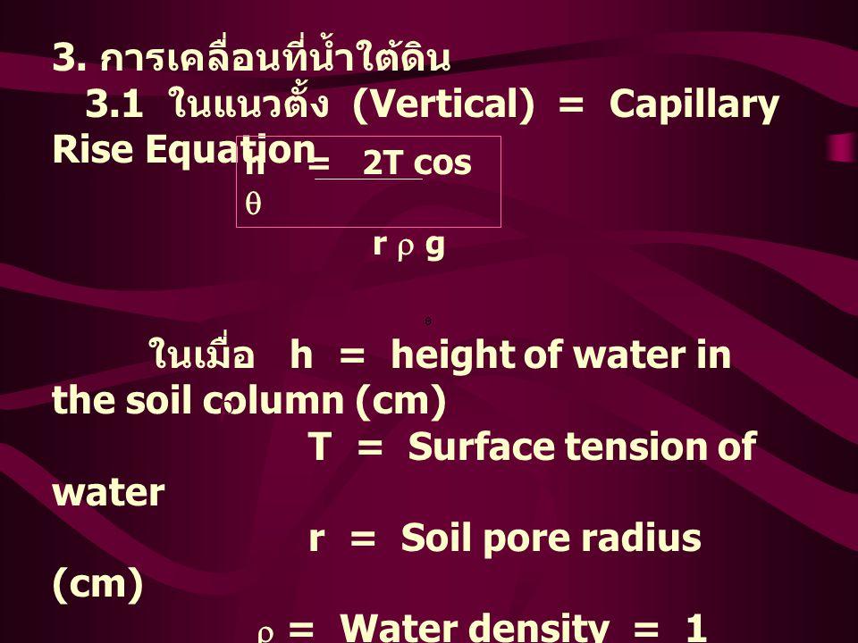 3. การเคลื่อนที่น้ำใต้ดิน 3.1 ในแนวตั้ง (Vertical) = Capillary Rise Equation ในเมื่อ h = height of water in the soil column (cm) T = Surface tension o