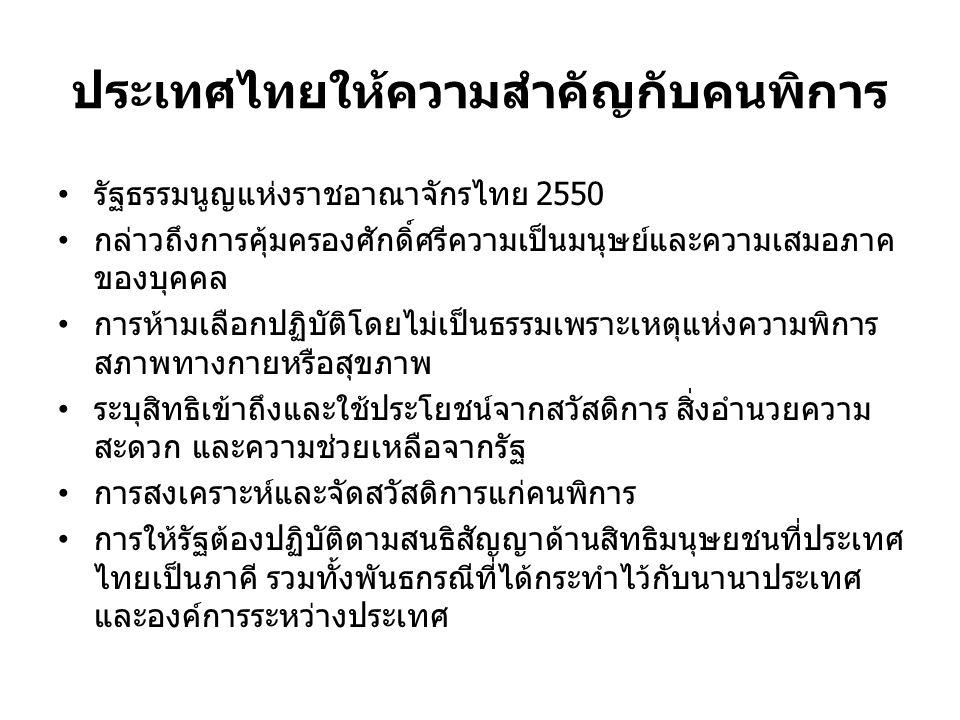 ประเทศไทยให้ความสำคัญกับคนพิการ รัฐธรรมนูญแห่งราชอาณาจักรไทย 2550 กล่าวถึงการคุ้มครองศักดิ์ศรีความเป็นมนุษย์และความเสมอภาค ของบุคคล การห้ามเลือกปฏิบัต