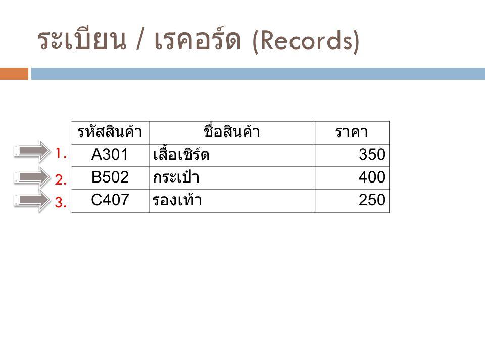 ระเบียน / เรคอร์ด (Records) รหัสสินค้าชื่อสินค้าราคา A301 เสื้อเชิร์ต 350 B502 กระเป๋า 400 C407 รองเท้า 250 1.