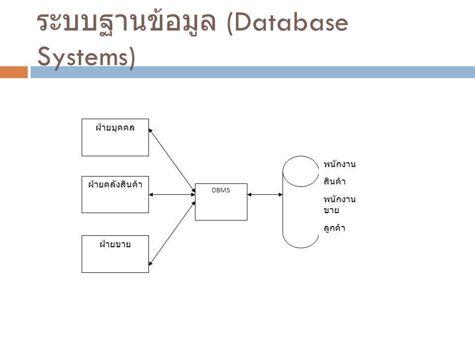ระบบฐานข้อมูล (Database Systems) ฝ่ายบุคคล ฝ่ายคลังสินค้า ฝ่ายขาย DBMS พนักงาน สินค้า พนักงาน ขาย ลูกค้า