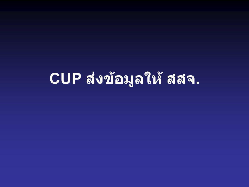 CUP ส่งข้อมูลให้ สสจ.