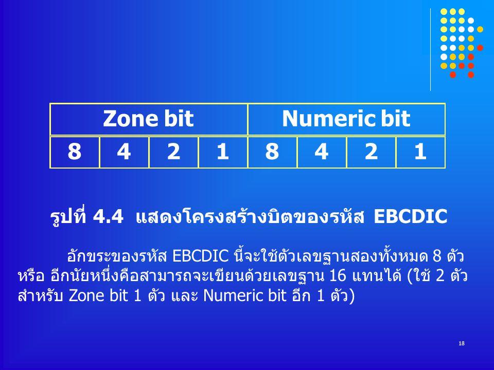 18 Zone bitNumeric bit 84218421 รูปที่ 4.4 แสดงโครงสร้างบิตของรหัส EBCDIC อักขระของรหัส EBCDIC นี้จะใช้ตัวเลขฐานสองทั้งหมด 8 ตัว หรือ อีกนัยหนึ่งคือสามารถจะเขียนด้วยเลขฐาน 16 แทนได้ (ใช้ 2 ตัว สำหรับ Zone bit 1 ตัว และ Numeric bit อีก 1 ตัว)