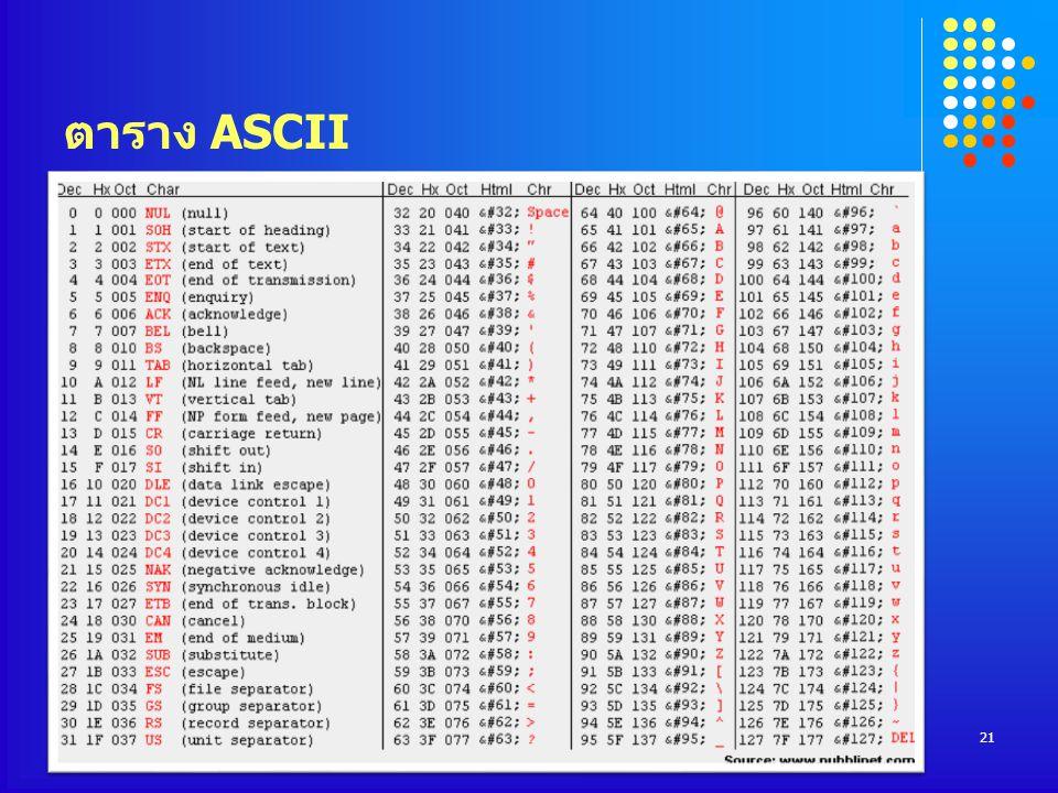 ตาราง ASCII COMPUTER DEPARTMENT21