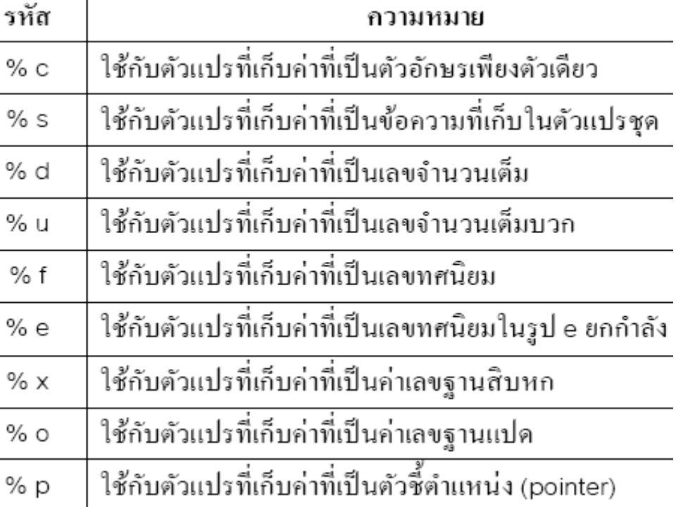 ตัวอย่าง printf()