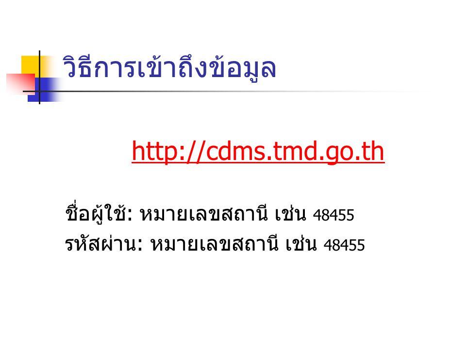 วิธีการเข้าถึงข้อมูล http://cdms.tmd.go.th ชื่อผู้ใช้ : หมายเลขสถานี เช่น 48455 รหัสผ่าน : หมายเลขสถานี เช่น 48455