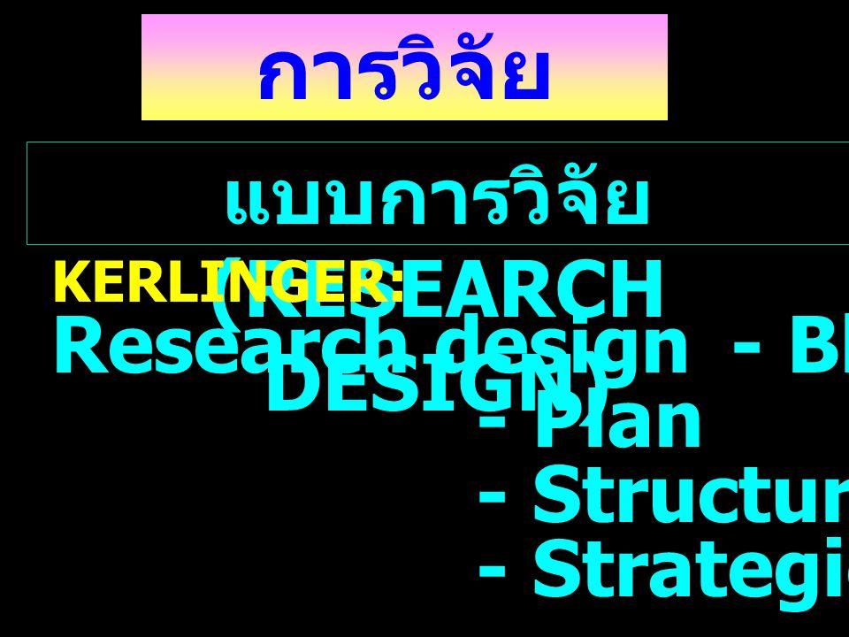3 แบบการวิจัย (RESEARCH DESIGN) KERLINGER: Research design- Blueprint - Plan - Structure - Strategies การออกแบบ การวิจัย