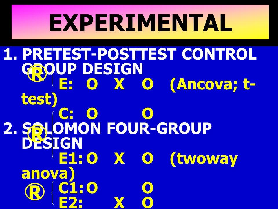 9 TRUE- EXPERIMENTAL DESIGN 1. PRETEST-POSTTEST CONTROL GROUP DESIGN E: O X O(Ancova; t- test) C:OO 2. SOLOMON FOUR-GROUP DESIGN E1:OXO(twoway anova)