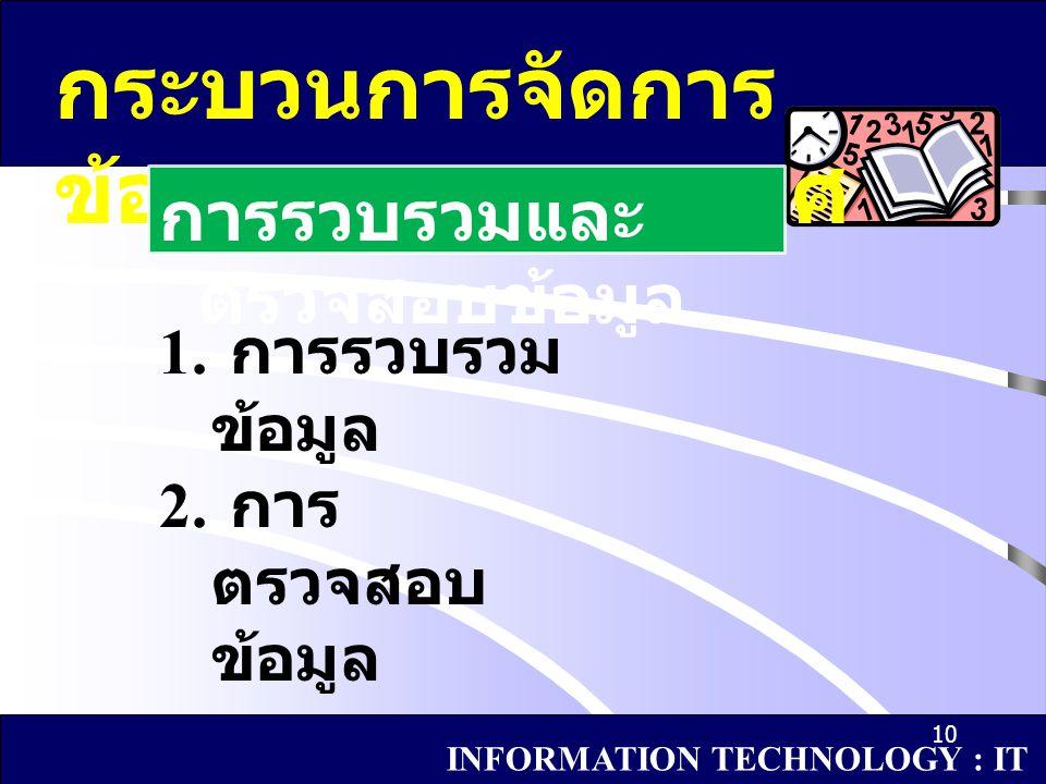 11 กระบวนการจัดการ ข้อมูลและสารสนเทศ การ ประมวลผล ข้อมูล INFORMATION TECHNOLOGY : IT 1.