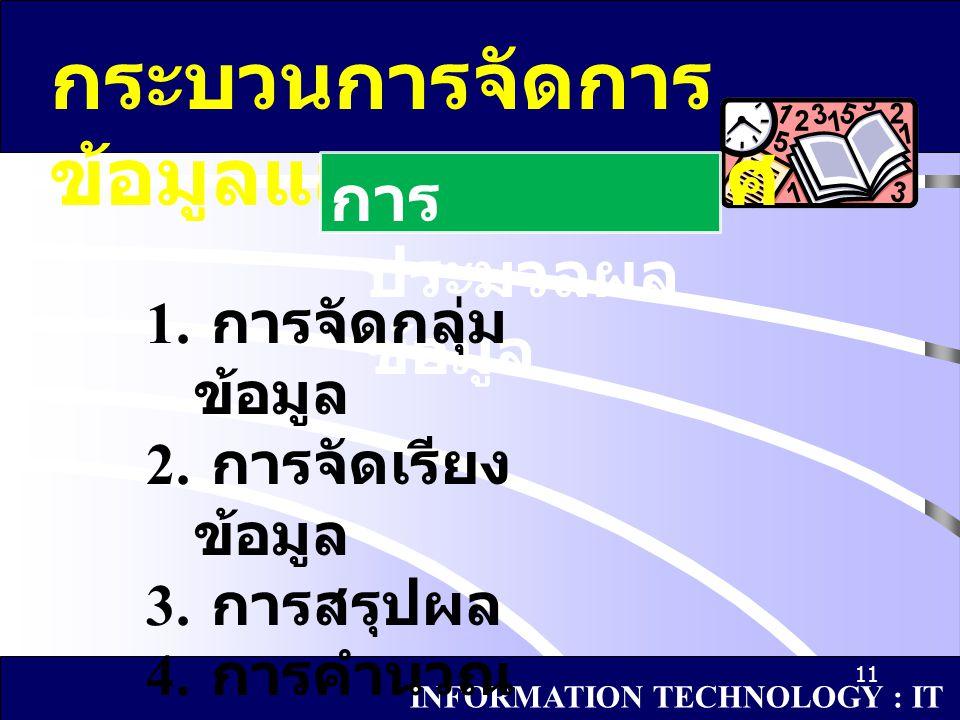 12 กระบวนการจัดการ ข้อมูลและสารสนเทศ การดูแล รักษา ข้อมูล INFORMATION TECHNOLOGY : IT 1.