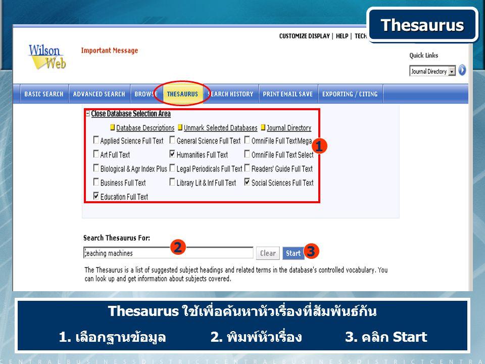 Thesaurus ใช้เพื่อค้นหาหัวเรื่องที่สัมพันธ์กัน 1. เลือกฐานข้อมูล 2. พิมพ์หัวเรื่อง 3. คลิก Start ThesaurusThesaurus 1 2 3