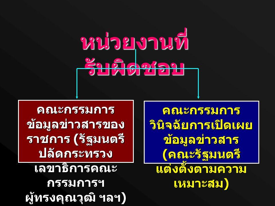 หน่วยงานที่ รับผิดชอบ คณะกรรมการ ข้อมูลข่าวสารของ ราชการ (รัฐมนตรี ปลัดกระทรวง เลขาธิการคณะ กรรมการฯ ผู้ทรงคุณวุฒิ ฯลฯ) คณะกรรมการ วินิจฉัยการเปิดเผย ข้อมูลข่าวสาร (คณะรัฐมนตรี แต่งตั้งตามความ เหมาะสม)