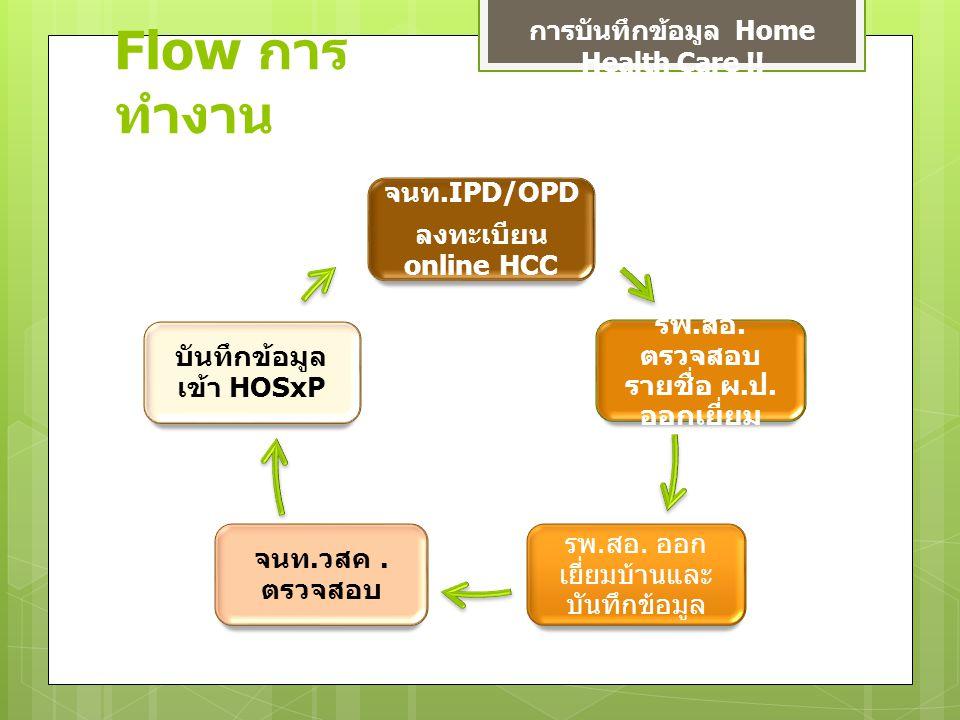 Flow การ ทำงาน การบันทึกข้อมูล Home Health Care !.