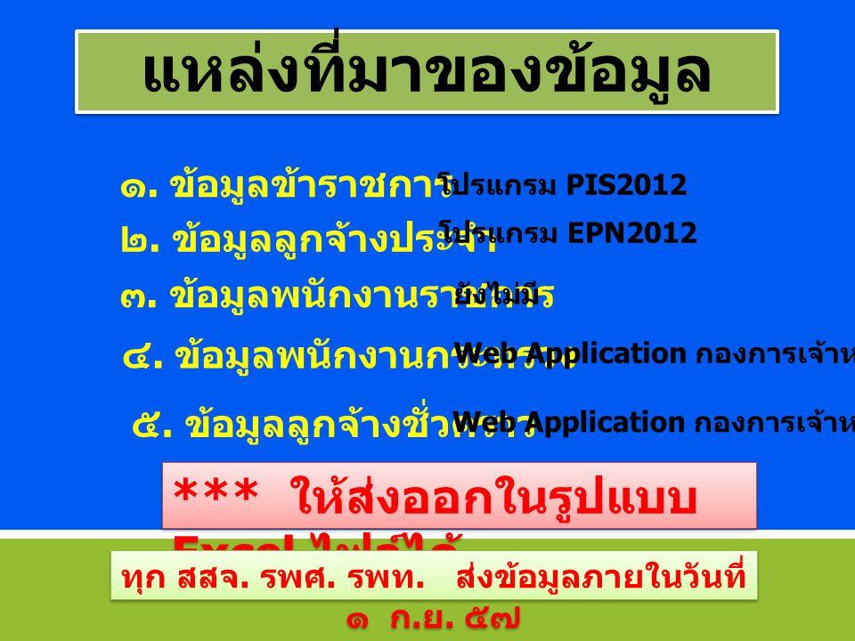 แหล่งที่มาของข้อมูล ๑. ข้อมูลข้าราชการ โปรแกรม PIS2012 ๒.