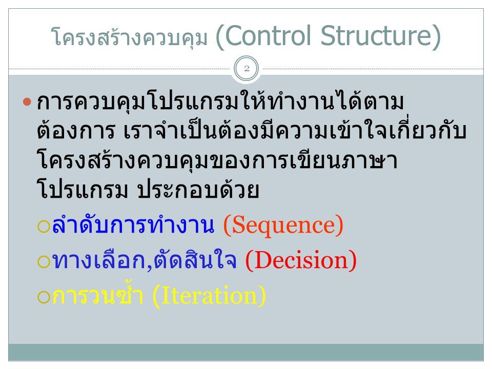 2 โครงสร้างควบคุม (Control Structure) การควบคุมโปรแกรมให้ทำงานได้ตาม ต้องการ เราจำเป็นต้องมีความเข้าใจเกี่ยวกับ โครงสร้างควบคุมของการเขียนภาษา โปรแกรม ประกอบด้วย  ลำดับการทำงาน (Sequence)  ทางเลือก, ตัดสินใจ (Decision)  การวนซ้ำ (Iteration)