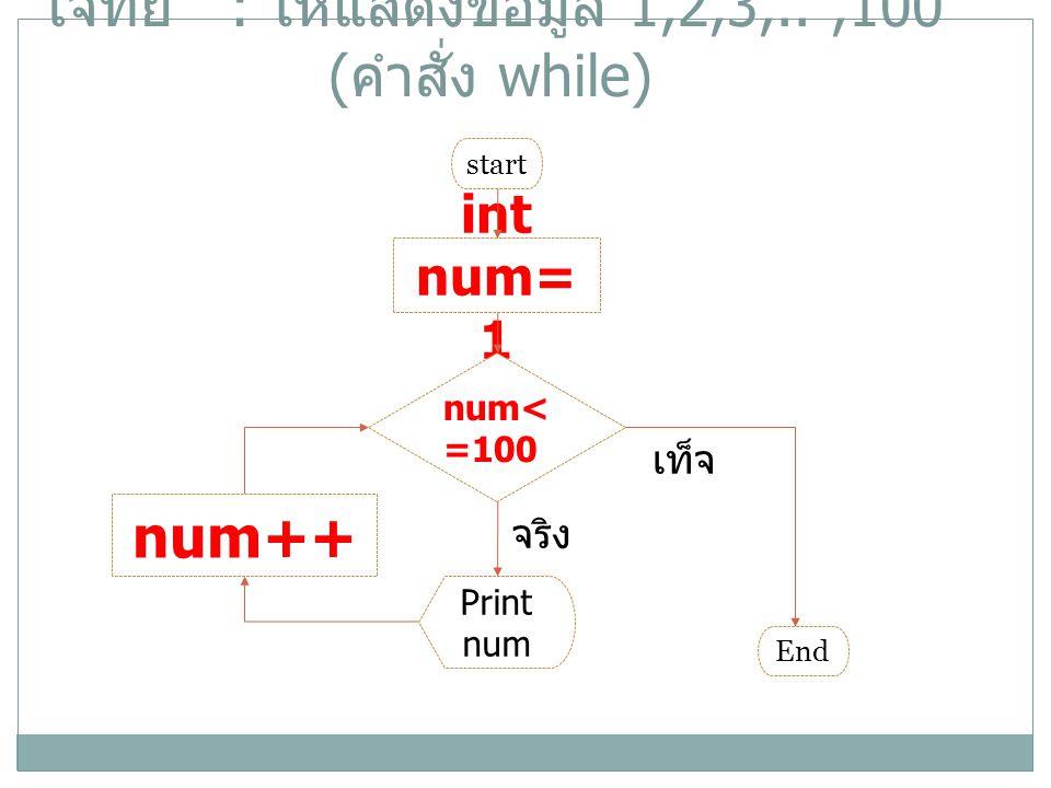 โจทย์ : ให้แสดงข้อมูล 1,2,3,..,100 ( คำสั่ง while) int num= 1 num< =100 จริง เท็จ num++ start Print num End
